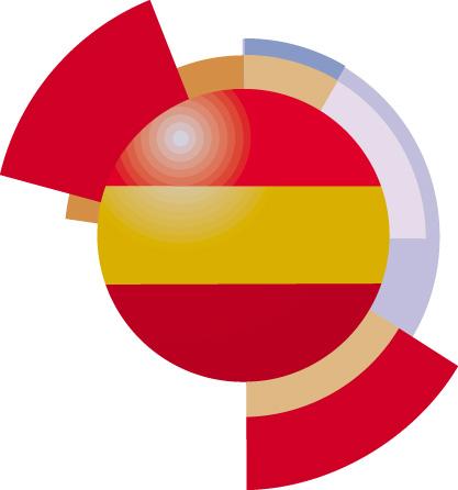 Test d'Espagnol